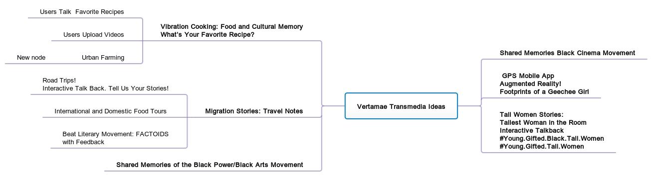 Vertamae Transmedia Ideas